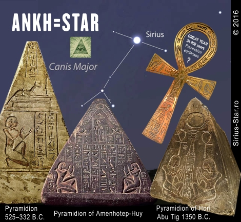 ankh-sirius-great-year-precession-equinoxes