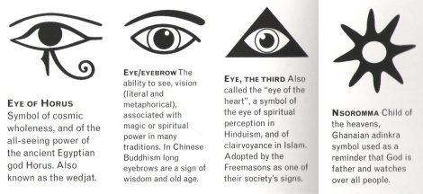 Eye of Horus Evolution