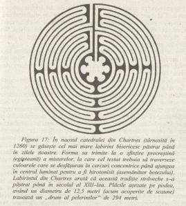 Labirintul Chartres