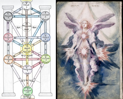 Elements of Angelus