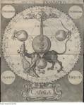 Fotothek_df_tg_0006103_Theosophie_^_Alchemie_^_Judentum_^_Kabbala