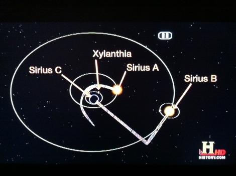 Ancora - Sirius System - Dogon Symbol