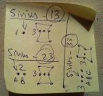 Sirius 13, 23, 33