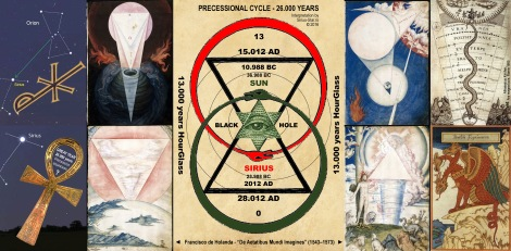 eye-in-triangle-uroboros-sun-sirius-gravity-black-hole
